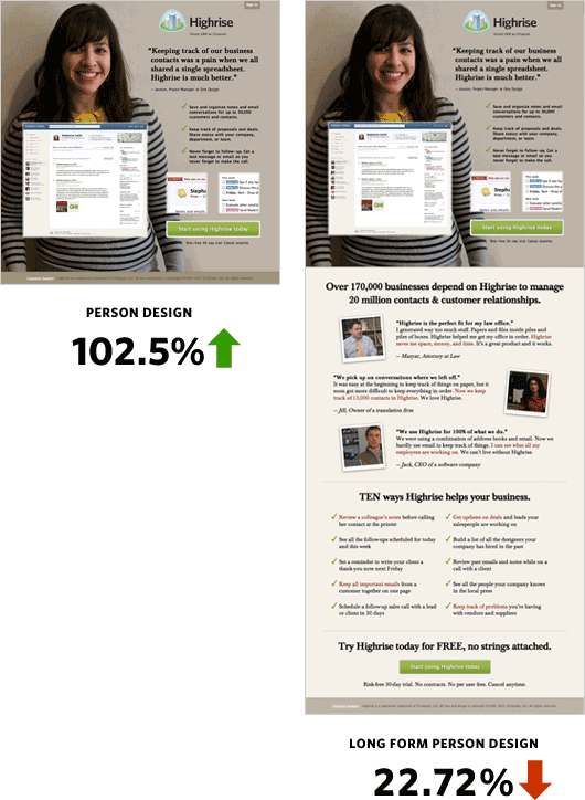 708 longform person 20 Website Conversion Rate Optimization and Conversion Rate Optimization Pricing Case Studies