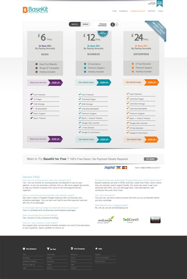 Control 1 20 Website Conversion Rate Optimization and Conversion Rate Optimization Pricing Case Studies