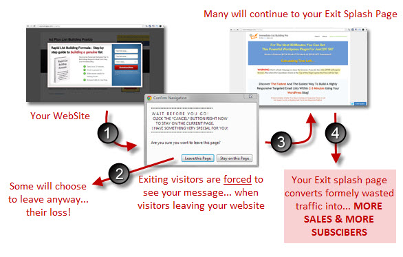 non wp exit popup process Can Exit Popup Software Create an Increase in Online Sales?
