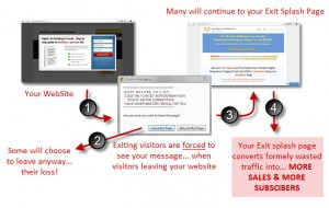 non wp exit popup process1 300x190 Can Exit Popup Software Create an Increase in Online Sales?