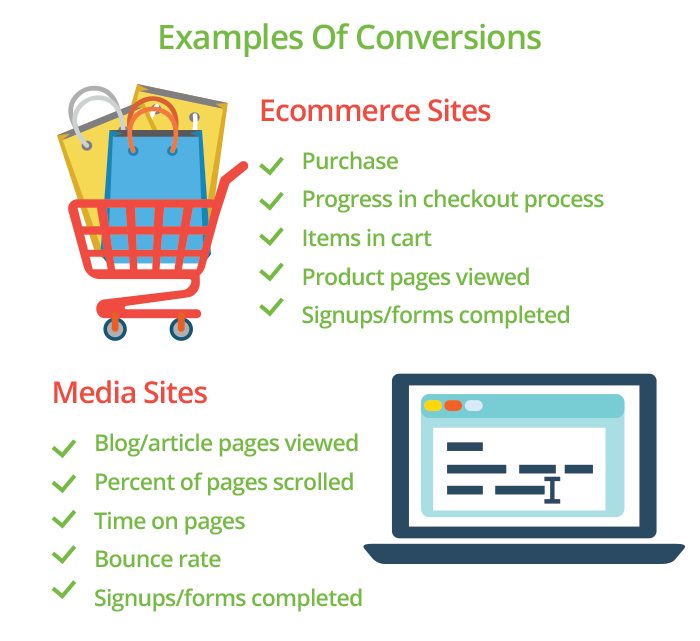 Examples-Conversions-Picreel