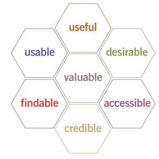 website-design-usability