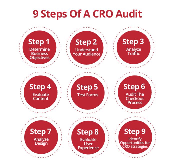 Picreel-CRO-audit