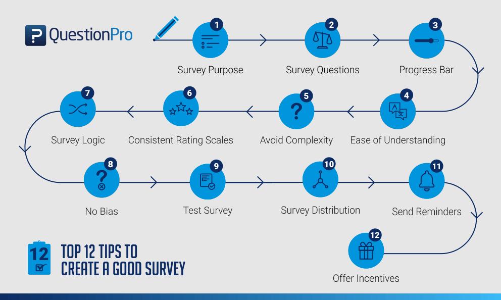 Create a Questionnaire 1