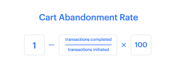 Calculate Shopping Cart Abandonment Rate of Online Store